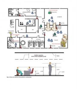 Sistema de diagnóstico energético
